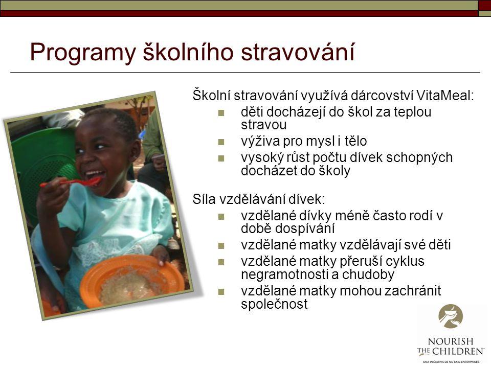Programy školního stravování Školní stravování využívá dárcovství VitaMeal: děti docházejí do škol za teplou stravou výživa pro mysl i tělo vysoký růs