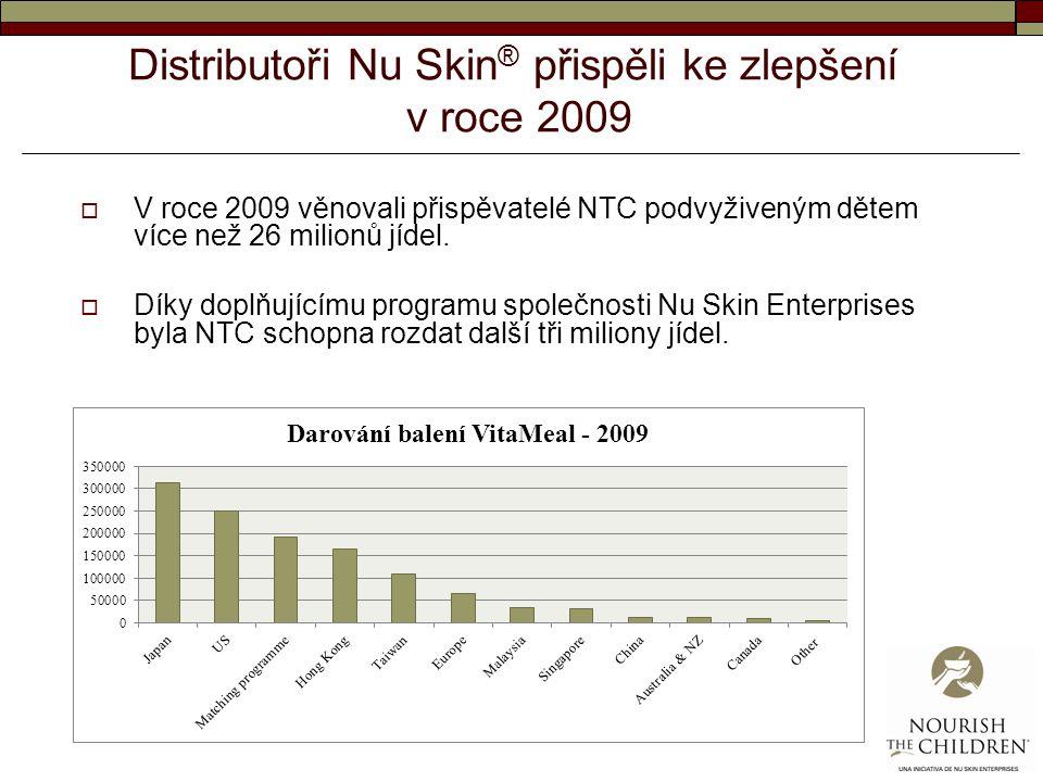 Distributoři Nu Skin ® přispěli ke zlepšení v roce 2009  V roce 2009 věnovali přispěvatelé NTC podvyživeným dětem více než 26 milionů jídel.  Díky d