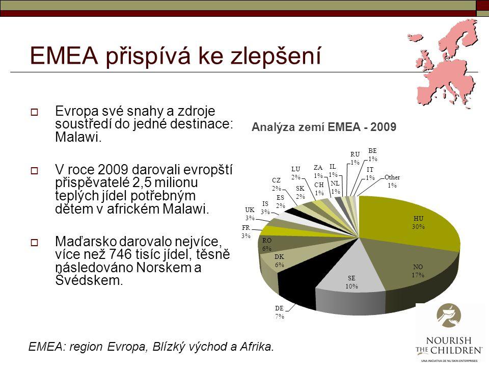 EMEA přispívá ke zlepšení  Evropa své snahy a zdroje soustředí do jedné destinace: Malawi.  V roce 2009 darovali evropští přispěvatelé 2,5 milionu t