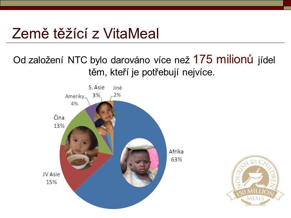 Od založení NTC bylo darováno více než 175 milionů jídel těm, kteří je potřebují nejvíce. Země těžící z VitaMeal