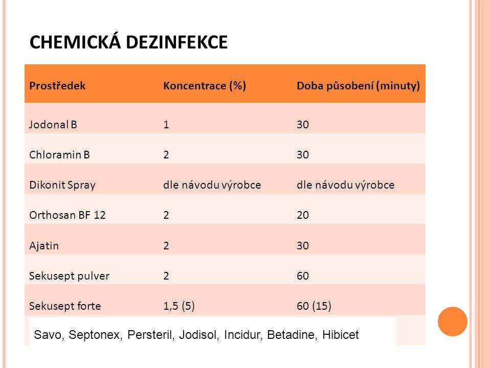 CHEMICKÁ DEZINFEKCE ProstředekKoncentrace (%)Doba působení (minuty) Jodonal B130 Chloramin B230 Dikonit Spraydle návodu výrobce Orthosan BF 12220 Ajat