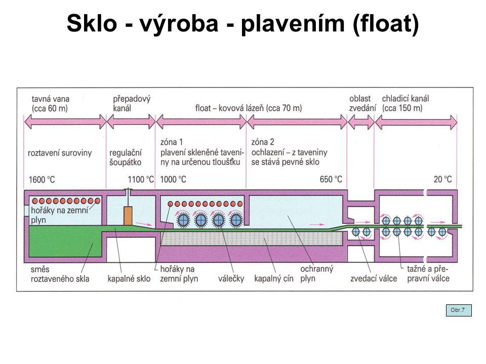 Sklo - výroba - plavením (float) Obr.7