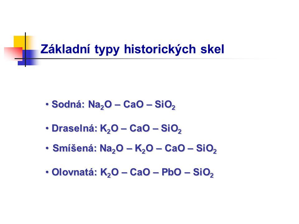Základní typy historických skel Sodná: Na 2 O – CaO – SiO 2 Sodná: Na 2 O – CaO – SiO 2 Draselná: K 2 O – CaO – SiO 2 Draselná: K 2 O – CaO – SiO 2 Sm