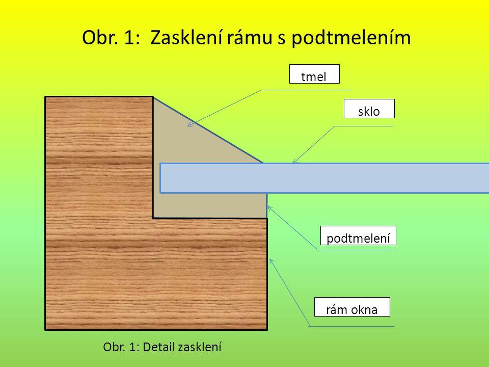 tmel sklo podtmelení rám okna Obr. 1: Zasklení rámu s podtmelením Obr. 1: Detail zasklení