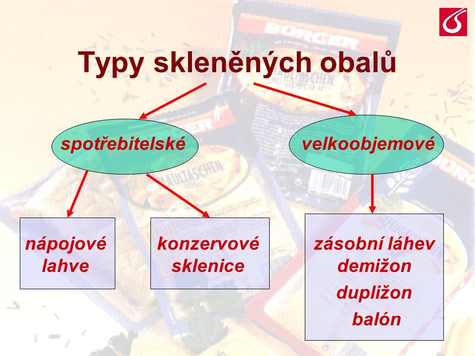 VŠCHT Praha - BP 0511 Typy skleněných obalů spotřebitelskévelkoobjemové nápojové lahve konzervové sklenice zásobní láhev demižon dupližon balón