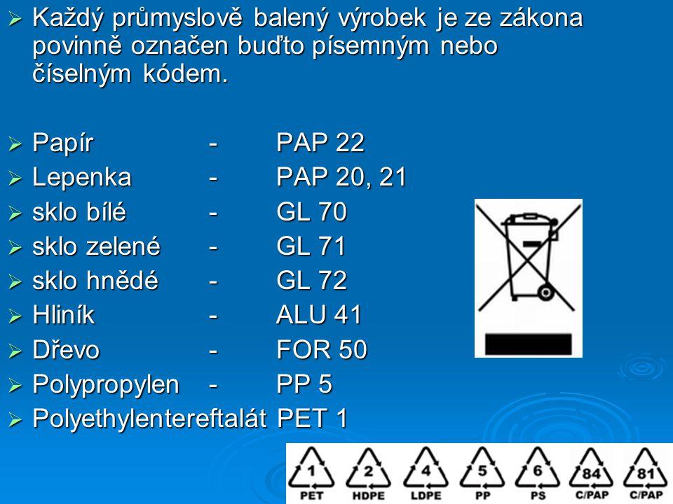  Každý průmyslově balený výrobek je ze zákona povinně označen buďto písemným nebo číselným kódem.  Papír - PAP 22  Lepenka - PAP 20, 21  sklo bílé