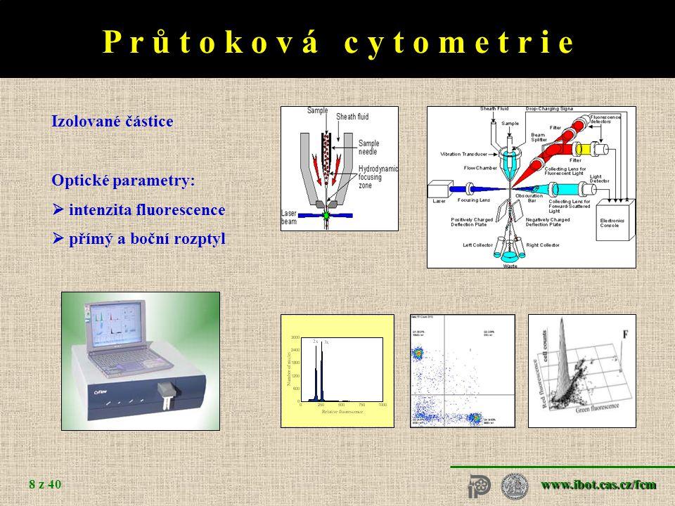www.ibot.cas.cz/fcm 8 z 40 P r ů t o k o v á c y t o m e t r i e Izolované částice Optické parametry:  intenzita fluorescence  přímý a boční rozptyl