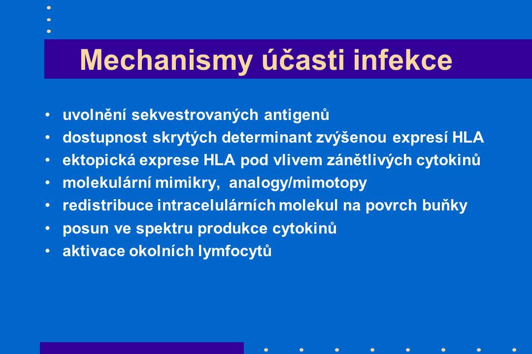 Mechanismy účasti infekce uvolnění sekvestrovaných antigenů dostupnost skrytých determinant zvýšenou expresí HLA ektopická exprese HLA pod vlivem zánětlivých cytokinů molekulární mimikry, analogy/mimotopy redistribuce intracelulárních molekul na povrch buňky posun ve spektru produkce cytokinů aktivace okolních lymfocytů