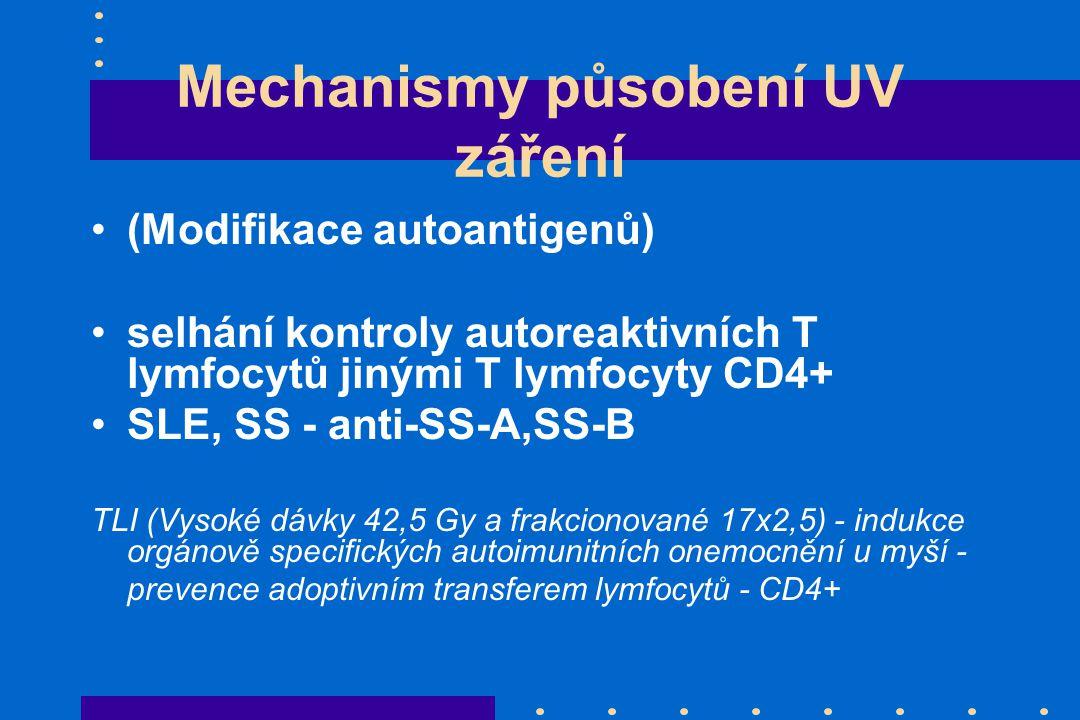 Mechanismy působení UV záření (Modifikace autoantigenů) selhání kontroly autoreaktivních T lymfocytů jinými T lymfocyty CD4+ SLE, SS - anti-SS-A,SS-B TLI (Vysoké dávky 42,5 Gy a frakcionované 17x2,5) - indukce orgánově specifických autoimunitních onemocnění u myší - prevence adoptivním transferem lymfocytů - CD4+