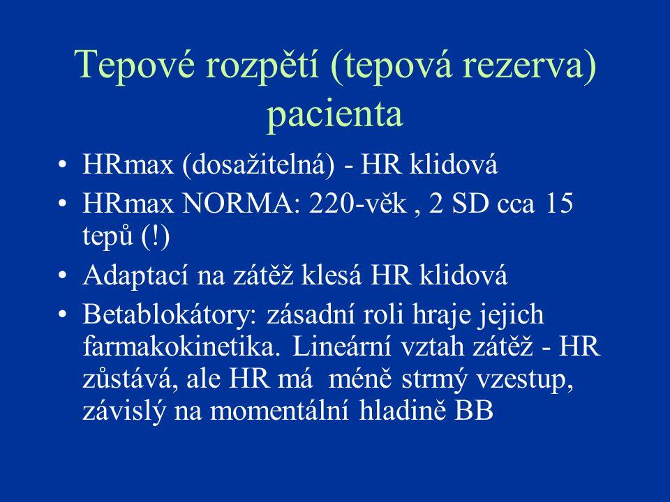 Tepové rozpětí (tepová rezerva) pacienta HRmax (dosažitelná) - HR klidová HRmax NORMA: 220-věk, 2 SD cca 15 tepů (!) Adaptací na zátěž klesá HR klidov