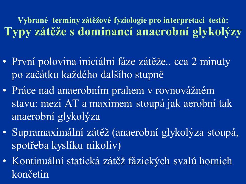 Vybrané termíny zátěžové fyziologie pro interpretaci testů: Typy zátěže s dominancí anaerobní glykolýzy První polovina iniciální fáze zátěže.. cca 2 m
