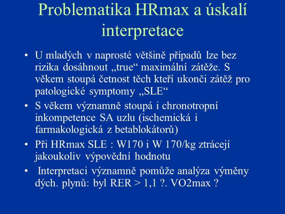 """Problematika HRmax a úskalí interpretace U mladých v naprosté většině případů lze bez rizika dosáhnout """"true"""" maximální zátěže. S věkem stoupá četnost"""