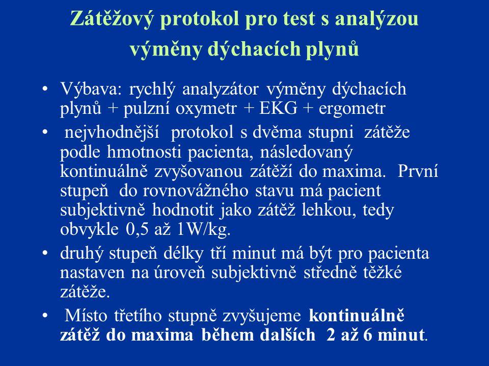 Zátěžový protokol pro test s analýzou výměny dýchacích plynů Výbava: rychlý analyzátor výměny dýchacích plynů + pulzní oxymetr + EKG + ergometr nejvho