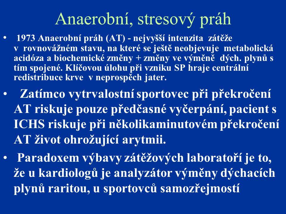 Anaerobní, stresový práh 1973 Anaerobní práh (AT) - nejvyšší intenzita zátěže v rovnovážném stavu, na které se ještě neobjevuje metabolická acidóza a
