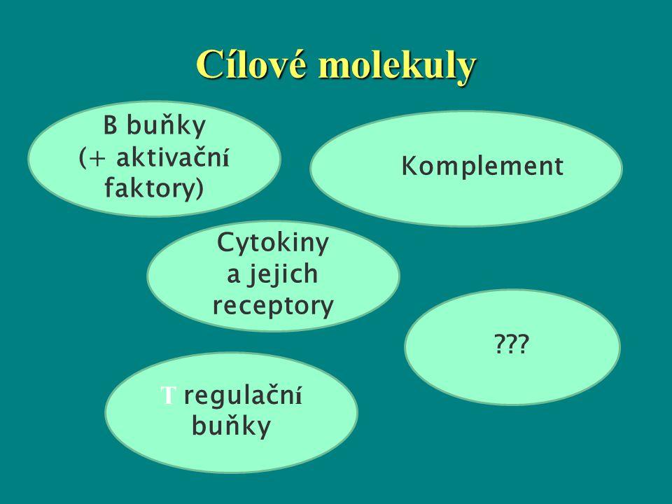 Cílové molekuly B buňky (+ aktivačn í faktory) Komplement Cytokiny a jejich receptory T regulačn í buňky ???
