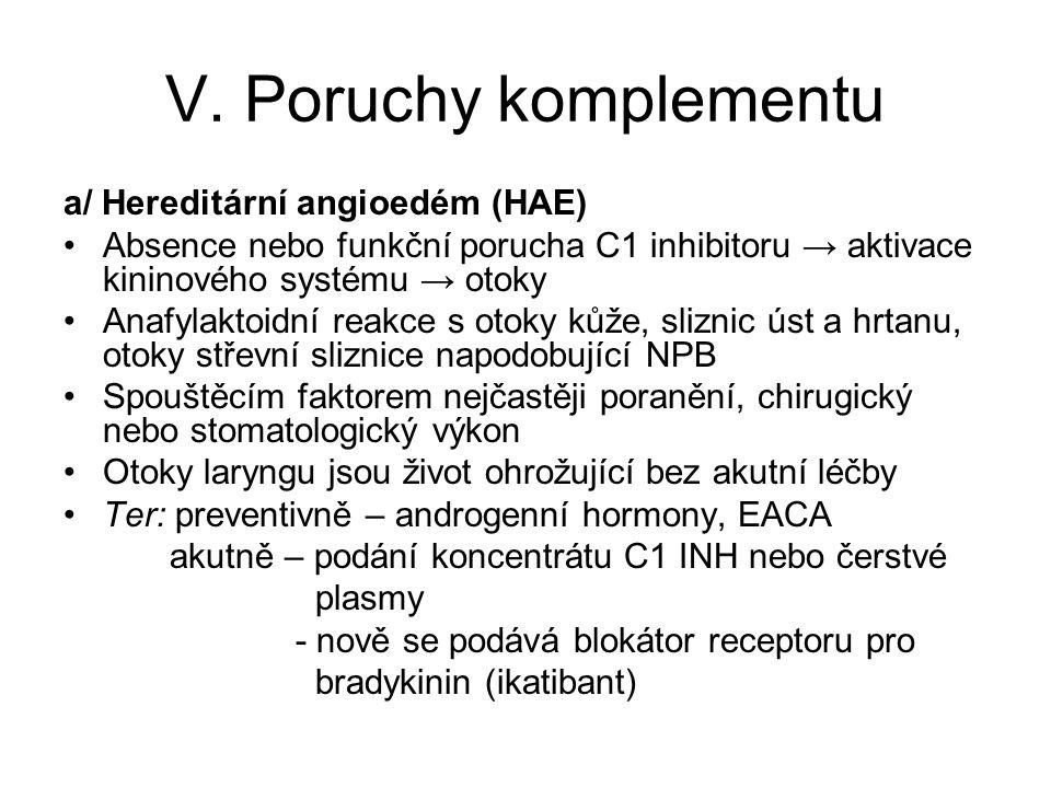 V. Poruchy komplementu a/ Hereditární angioedém (HAE) Absence nebo funkční porucha C1 inhibitoru → aktivace kininového systému → otoky Anafylaktoidní