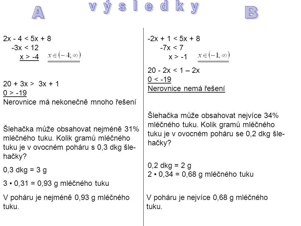 2x - 4 -4 20 + 3x > 3x + 1 0 > -19 Nerovnice má nekonečně mnoho řešení Šlehačka může obsahovat nejméně 31% mléčného tuku. Kolik gramů mléčného tuku je