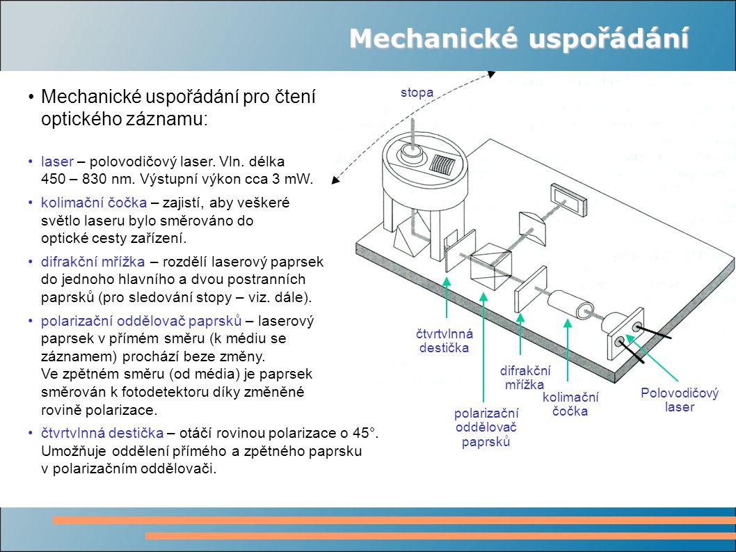 Mechanické uspořádání Polovodičový laser Mechanické uspořádání pro čtení optického záznamu: laser – polovodičový laser. Vln. délka 450 – 830 nm. Výstu