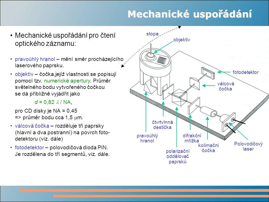 Mechanické uspořádání pohon disku motor pro pohon disku čočka (objektiv) motor pro sledování stopy pohon sle- dování stopy laserové snímací zařízení