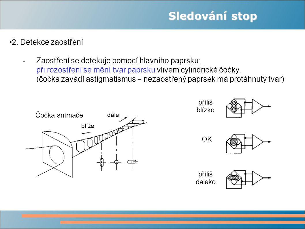 Sledování stop 2. Detekce zaostření - Zaostření se detekuje pomocí hlavního paprsku: při rozostření se mění tvar paprsku vlivem cylindrické čočky. (čo