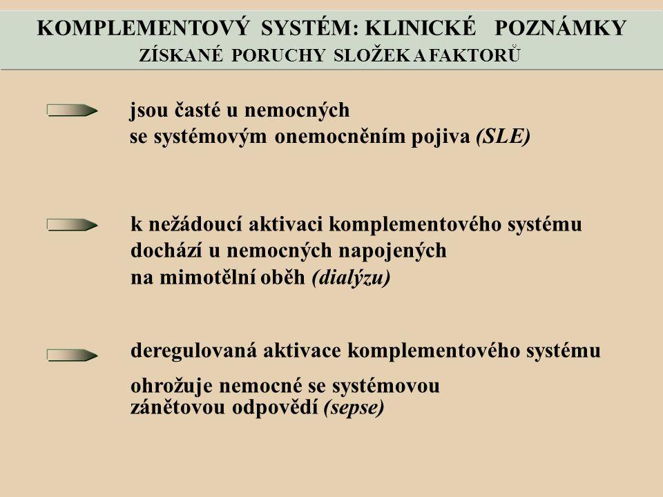 k nežádoucí aktivaci komplementového systému dochází u nemocných napojených na mimotělní oběh (dialýzu) deregulovaná aktivace komplementového systému ohrožuje nemocné se systémovou zánětovou odpovědí (sepse) jsou časté u nemocných se systémovým onemocněním pojiva (SLE) KOMPLEMENTOVÝ SYSTÉM: KLINICKÉ POZNÁMKY ZÍSKANÉ PORUCHY SLOŽEK A FAKTORŮ