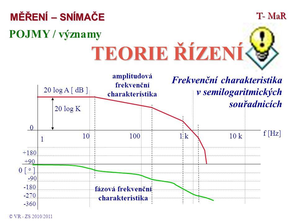 T- MaR MĚŘENÍ – SNÍMAČE POJMY / významy TEORIE ŘÍZENÍ © VR - ZS 2010/2011 Frekvenční charakteristika v semilogaritmických souřadnicích fázová frekvenční charakteristika amplitudová frekvenční charakteristika 0 [ o ] 0 1 1001 k10 k f [Hz] 20 log A [ dB ] +90 -90 -180 -270 -360 +180 10 20 log K