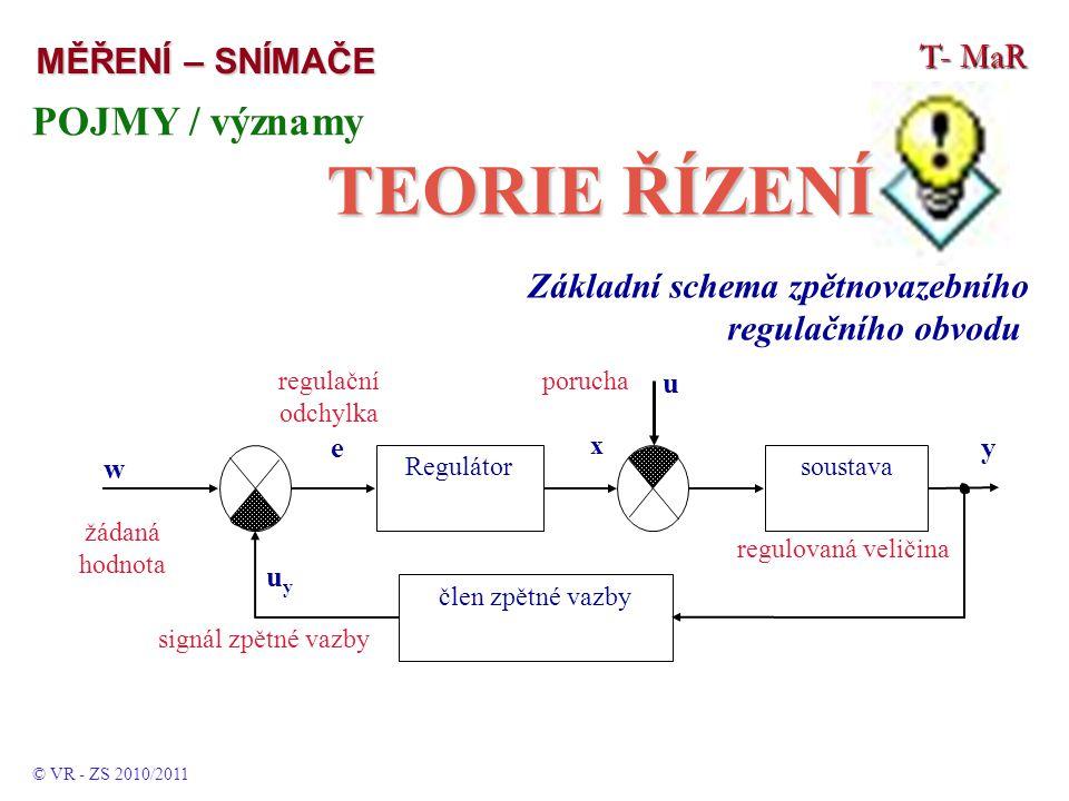 T- MaR MĚŘENÍ – SNÍMAČE POJMY / významy TEORIE ŘÍZENÍ © VR - ZS 2010/2011 Základní schema zpětnovazebního regulačního obvodu.