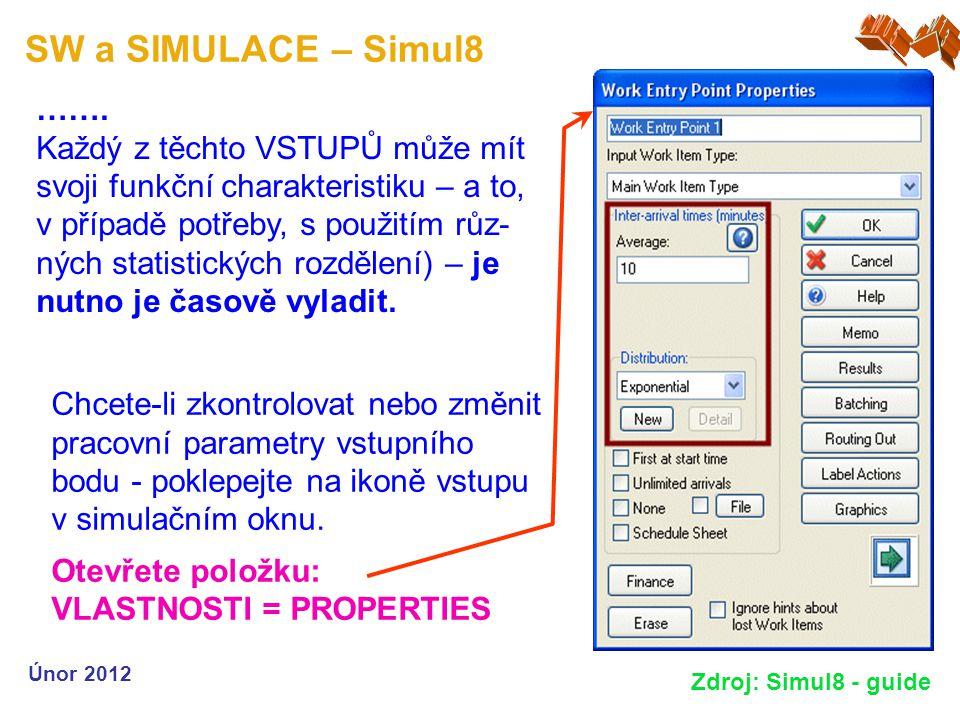 SW a SIMULACE – Simul8 Únor 2012 Zdroj: Simul8 - guide ……. Každý z těchto VSTUPŮ může mít svoji funkční charakteristiku – a to, v případě potřeby, s p