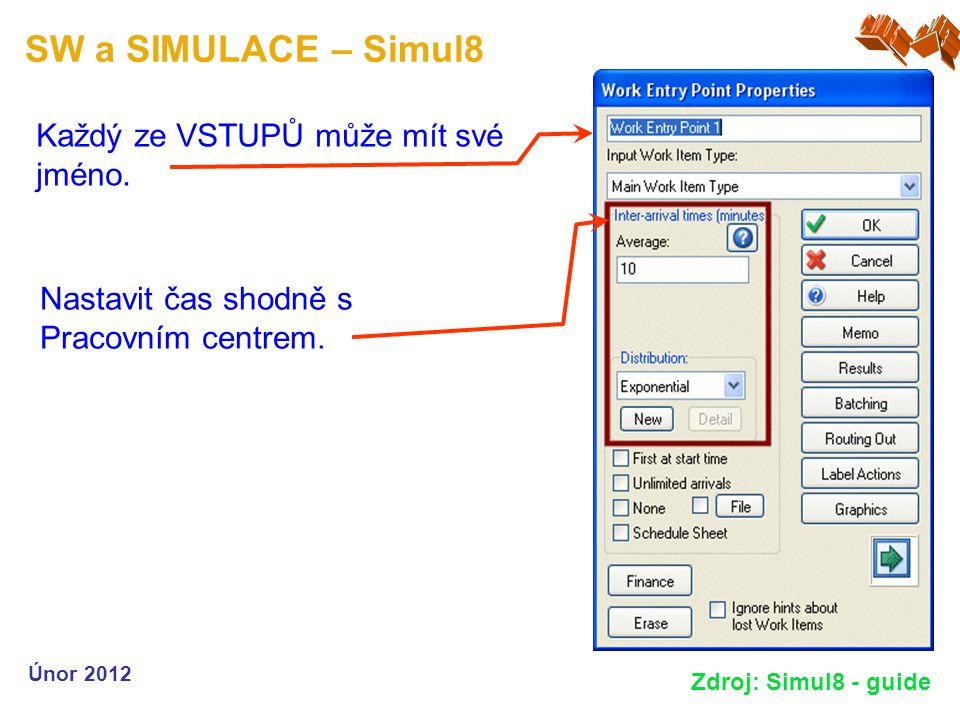 SW a SIMULACE – Simul8 Únor 2012 Zdroj: Simul8 - guide Každý ze VSTUPŮ může mít své jméno. Nastavit čas shodně s Pracovním centrem.