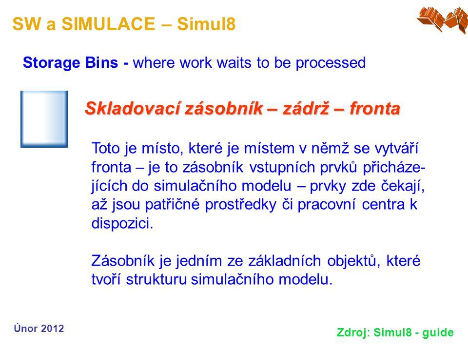 SW a SIMULACE – Simul8 Storage Bins - where work waits to be processed Únor 2012 Zdroj: Simul8 - guide Skladovací zásobník – zádrž – fronta Toto je mí
