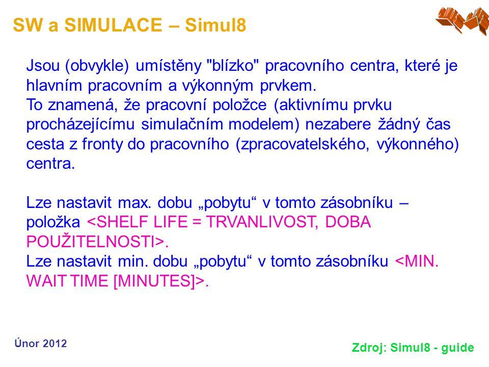 SW a SIMULACE – Simul8 Únor 2012 Zdroj: Simul8 - guide Jsou (obvykle) umístěny