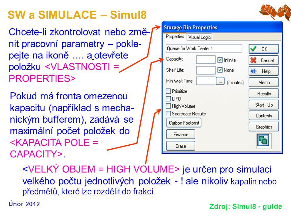 SW a SIMULACE – Simul8 Únor 2012 Zdroj: Simul8 - guide Pokud má fronta omezenou kapacitu (například s mecha- nickým bufferem), zadává se maximální poč