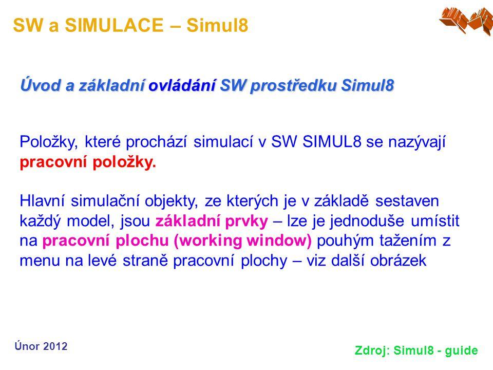 SW a SIMULACE – Simul8 Úvod a základní ovládání SW prostředku Simul8 Únor 2012 Zdroj: Simul8 - guide Položky, které prochází simulací v SW SIMUL8 se n