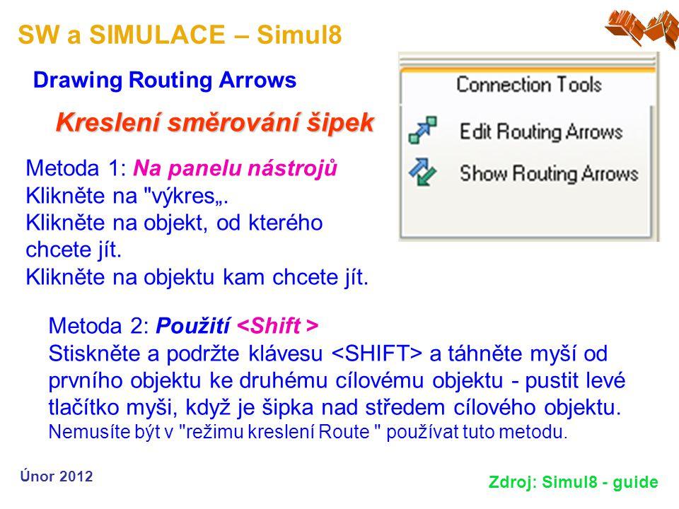 SW a SIMULACE – Simul8 Drawing Routing Arrows Únor 2012 Zdroj: Simul8 - guide Kreslení směrování šipek Metoda 1: Na panelu nástrojů Klikněte na