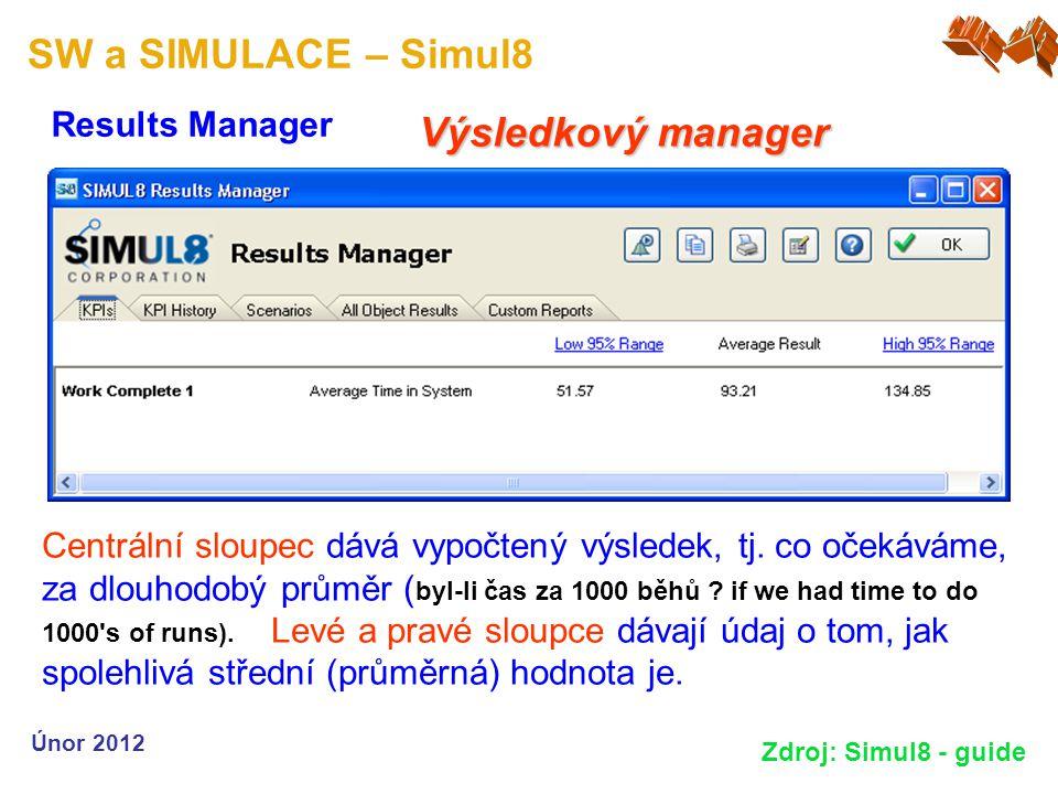 SW a SIMULACE – Simul8 Results Manager Únor 2012 Zdroj: Simul8 - guide Výsledkový manager Centrální sloupec dává vypočtený výsledek, tj. co očekáváme,