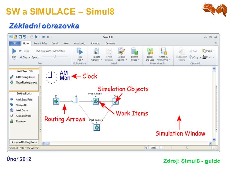 SW a SIMULACE – Simul8 Základní obrazovka Únor 2012 Zdroj: Simul8 - guide