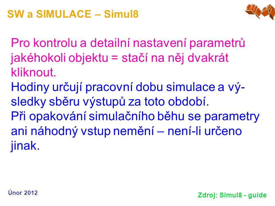 SW a SIMULACE – Simul8 Únor 2012 Zdroj: Simul8 - guide Pro kontrolu a detailní nastavení parametrů jakéhokoli objektu = stačí na něj dvakrát kliknout.