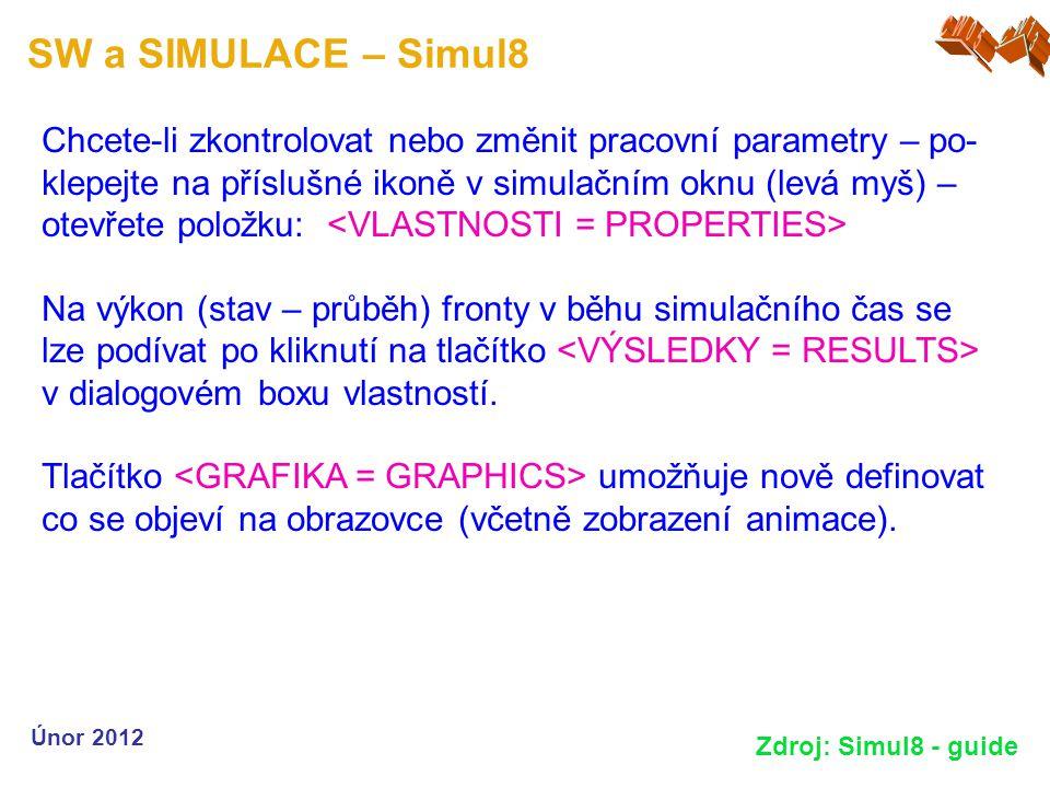 SW a SIMULACE – Simul8 Únor 2012 Zdroj: Simul8 - guide Chcete-li zkontrolovat nebo změnit pracovní parametry – po- klepejte na příslušné ikoně v simul