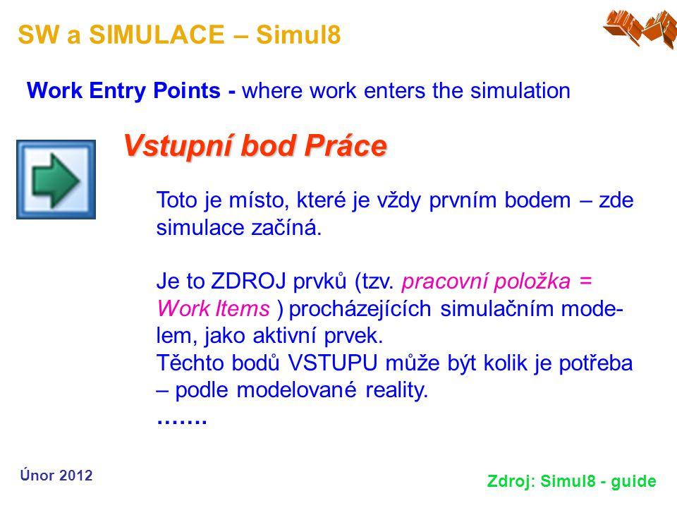 SW a SIMULACE – Simul8 Work Entry Points - where work enters the simulation Únor 2012 Zdroj: Simul8 - guide Vstupní bodPráce Vstupní bod Práce Toto je