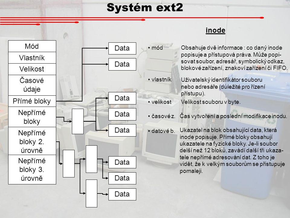 Systém ext2 Mód Vlastník Velikost Časové údaje Přímé bloky Nepřímé bloky Nepřímé bloky 2. úrovně Nepřímé bloky 3. úrovně Data inode módObsahuje dvě in