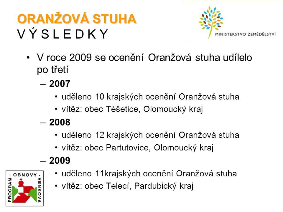 V roce 2009 se ocenění Oranžová stuha udílelo po třetí –2007 uděleno 10 krajských ocenění Oranžová stuha vítěz: obec Těšetice, Olomoucký kraj –2008 uděleno 12 krajských ocenění Oranžová stuha vítěz: obec Partutovice, Olomoucký kraj –2009 uděleno 11krajských ocenění Oranžová stuha vítěz: obec Telecí, Pardubický kraj ORANŽOVÁ STUHA ORANŽOVÁ STUHA V Ý S L E D K Y