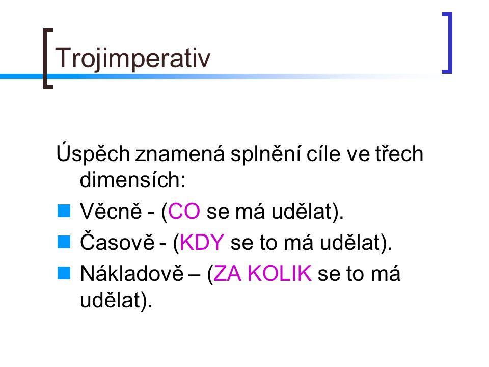 Trojimperativ Úspěch znamená splnění cíle ve třech dimensích: Věcně - (CO se má udělat).