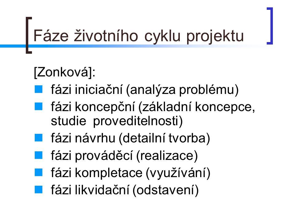 Fáze životního cyklu projektu [Zonková]: fázi iniciační (analýza problému) fázi koncepční (základní koncepce, studie proveditelnosti) fázi návrhu (detailní tvorba) fázi prováděcí (realizace) fázi kompletace (využívání) fázi likvidační (odstavení)