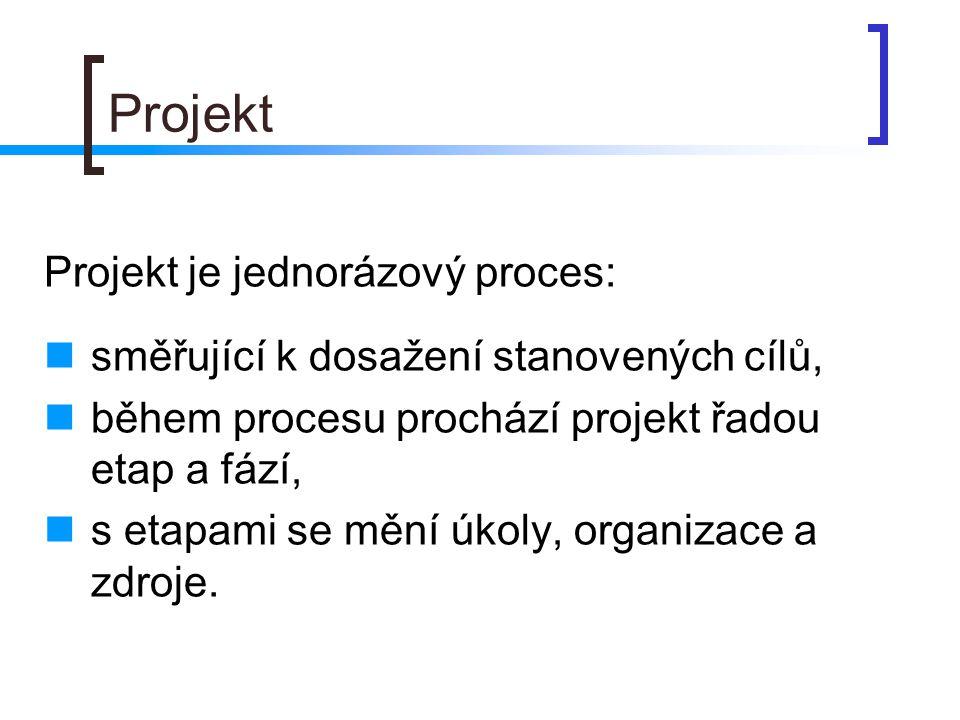 Projekt Projekt je jednorázový proces: směřující k dosažení stanovených cílů, během procesu prochází projekt řadou etap a fází, s etapami se mění úkoly, organizace a zdroje.