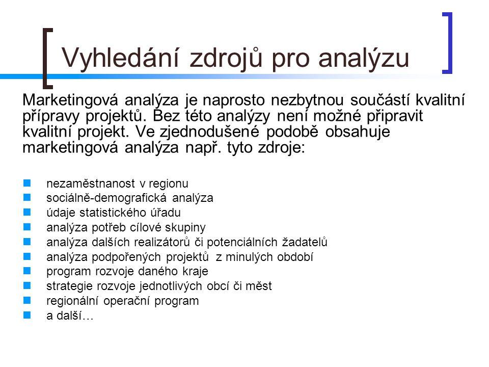 Vyhledání zdrojů pro analýzu Marketingová analýza je naprosto nezbytnou součástí kvalitní přípravy projektů.