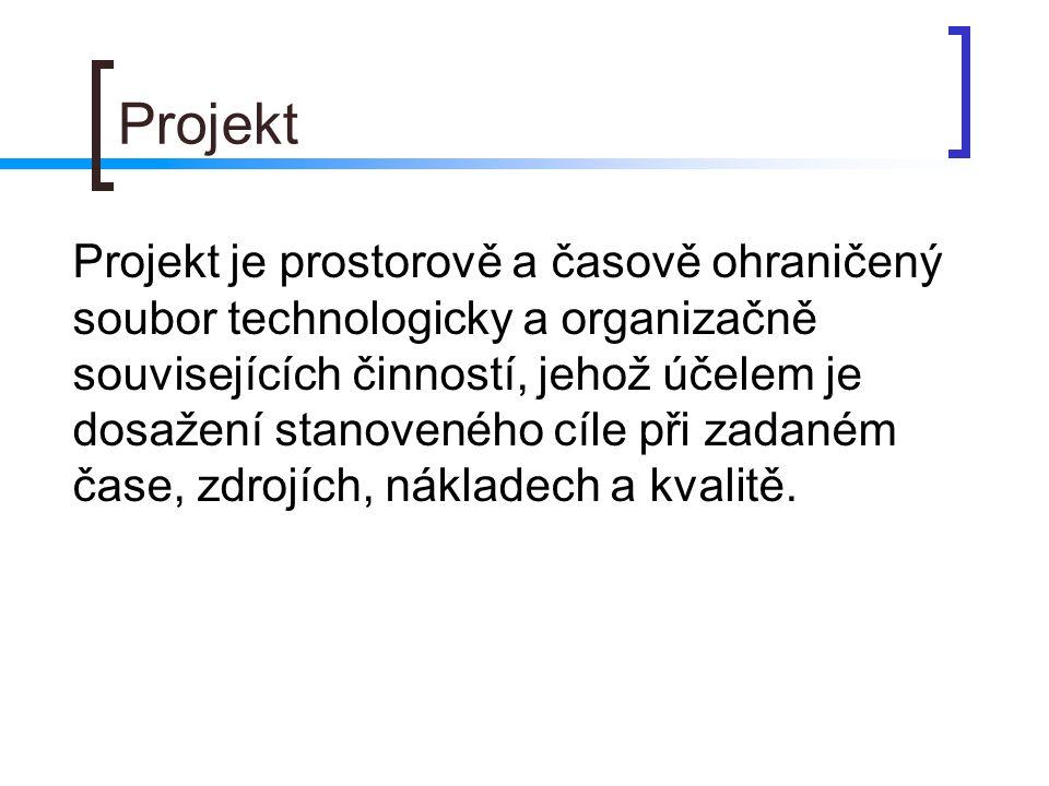 Projekt Projekt je prostorově a časově ohraničený soubor technologicky a organizačně souvisejících činností, jehož účelem je dosažení stanoveného cíle při zadaném čase, zdrojích, nákladech a kvalitě.