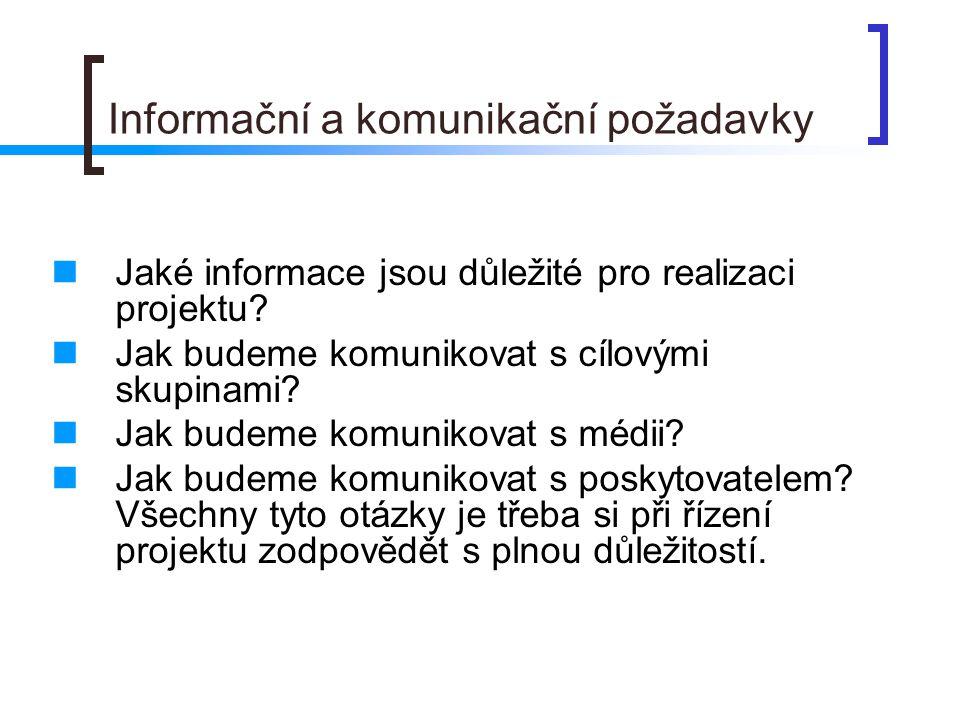 Informační a komunikační požadavky Jaké informace jsou důležité pro realizaci projektu.