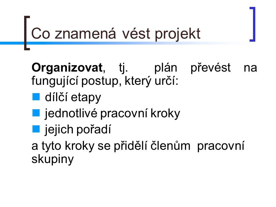 Co znamená vést projekt Organizovat, tj.
