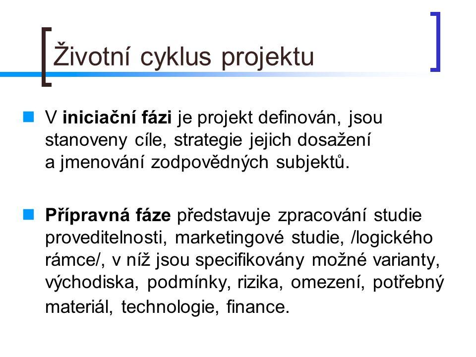 Životní cyklus projektu V iniciační fázi je projekt definován, jsou stanoveny cíle, strategie jejich dosažení a jmenování zodpovědných subjektů.