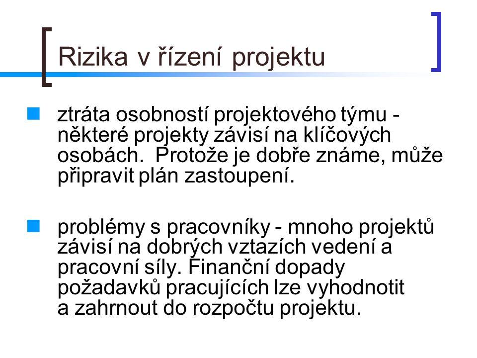 Rizika v řízení projektu ztráta osobností projektového týmu - některé projekty závisí na klíčových osobách.